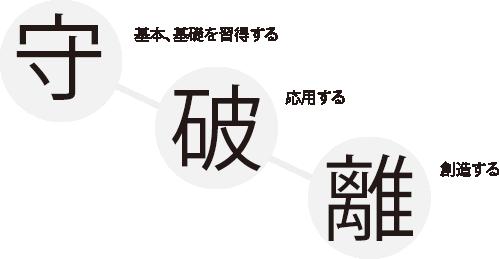 会社案内 -株式会社シュハリシステム- | 株式会社シュハリシステム